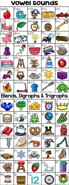 Phonics Charts Freebie In Nsw Foundation Font  Education