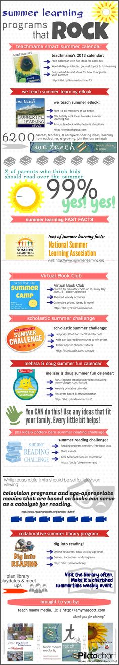 summer learning resources: the round-up & our top choice!  | teachmama.com #weteach