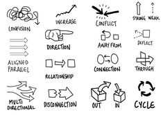 Graphic Recording Workshop for Educators- Eventbrite - A Visual thinking - Education Visual Thinking, Design Thinking, Lettering, Visual Note Taking, Note Doodles, Visual Learning, Sketch Notes, Stick Figures, Workshop