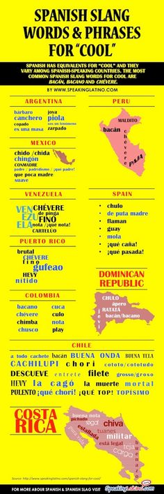 Spanish Slang Words for COOL: 85 Words and Phrases
