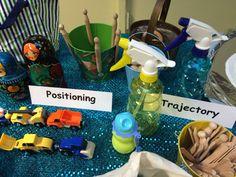 Schemas Schemas Early Years, Heuristic Play, Eyfs Activities, Play Centre, Inspiration For Kids, Treasure Basket, Pre School, Childcare, Children Play