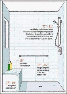 ideal shower measurements