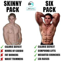 Burning fat for dummies photo 9