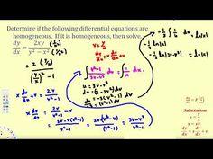 Laplace Transform of second derivative, laplace transform of f''(t
