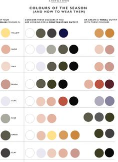 Colours I'm Adding To My Wardrobe (And How To Wear Them!) (a pair & a spare) Color Combinations For Clothes, Color Combos, Color Schemes, Fashion Color Combinations, Colour Match, Wardrobe Color Guide, Vetements Clothing, Beauty And Fashion, Women's Fashion