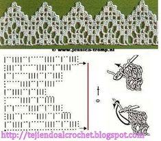 Filet Crochet Lace Edging with Points ~~ Puntillas crochet 2 - Liru labores textiles - Álbumes web de Picasa Filet Crochet, Crochet Blanket Edging, Crochet Edging Patterns, Crochet Lace Edging, Crochet Motifs, Crochet Borders, Crochet Diagram, Crochet Chart, Thread Crochet