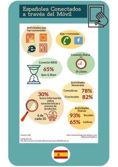 Españoles conectados a través del móvil #infografia