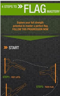 one arm pull up progression