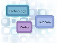 Telecom E-learning Courses http://www.tatainteractive.com/