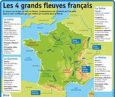 Fiche exposés : Les 4 grands fleuves français