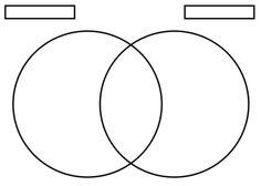 166 Best Venn Diagrams images in 2019 | Venn diagrams ...