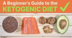 This guide will help you get started on ketogenic diet basics, and what type best fits your lifestyle.