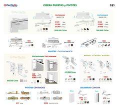 Cierra Puertas - Pivote Descentrado - Pivotes Centrados - Jaladeras Concha Perfiletto ®| Catálogo Virtual Perfiletto