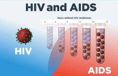 Different Stages of HIV and AIDs and how to live longer with HIV ? #hiv #aids #std #sti