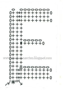 El Duende de los Hilos: ABECEDARIO (Lanudo) Diagrams for crochet letters. I am not sure if I understand all the diagrams, but see if I can't figure it out. Crochet Diy, Crochet Motifs, Crochet Chart, Crochet Squares, Love Crochet, Crochet Stitches, Crochet Patterns, Crochet Gratis, Single Crochet