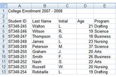 How to Create a Database in Excel: Tables of Data