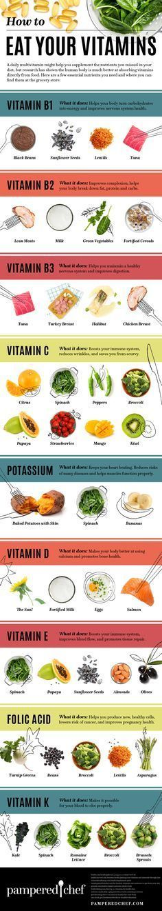 Are you getting your vitamin D? How about E? Know what foods you can eat to be sure you're getting all your essential vitamins with this infographic. Like my Facebook page for even more recipe ideas: www.facebook.com/jennifermentingspamperedchefpage