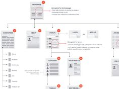 Sitemap For Student Guide by Janna Hagan