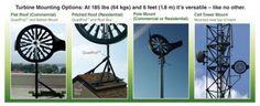 turbine_mountine