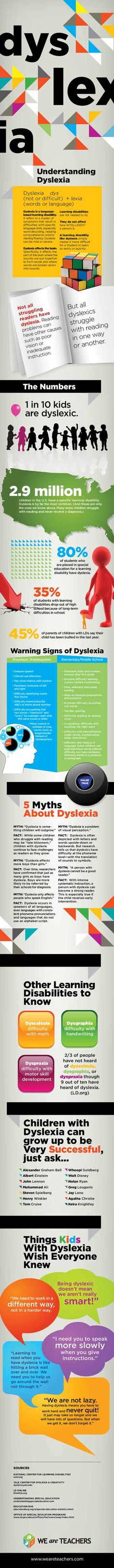 #Dyslexia Infographic