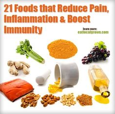 Throw away the aspirin and get rid of the anti-inflammatory medication because nature has all you need to rid your pain with far more effectiveness than any man-made pill can provide.