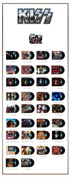 Album Art Icons: Kiss
