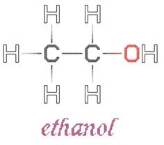 Ethanol Molecule Counted Cross Stitch Pattern PDF by robinsdesign, $5.00