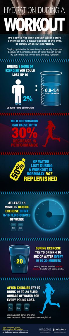 It's easy to not drink enough water before a morning run, a heavy session at the gym, or simply when out exercising. Staying hydrated during a workout is especially important because of the increased loss of water through sweat. Try our simple tips to stay safe and stay hydrated.  Water is essential for staying hydrated when the body loses fluids. While many sports drinks market themselves at keeping you hydrated they pack a lot of additional sugar