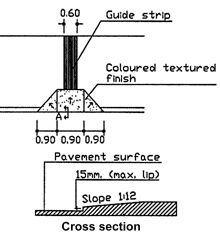 Recommended dimensions of curb ramps.