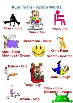 Action words Teaching Aids, Teaching Resources, Maori Words, Maori Symbols, Action Words, Finger Plays, Maori Art, Kiwiana, Learning Time