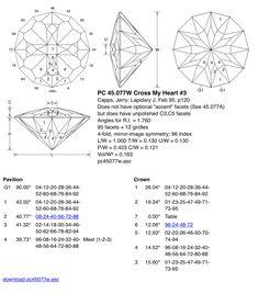 Gem Drawing, Stone Cuts, Grafik Design, Topaz, Gemstones, Fossils, Minerals, Rocks, Ornament
