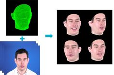 Photo-Real Talking Head / Microsoft Research