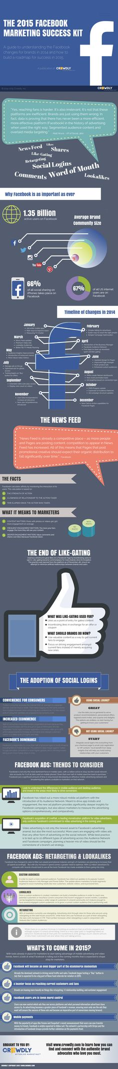 Your 2015 Facebook Marketing Kit for success! #Infographic #socialmedia