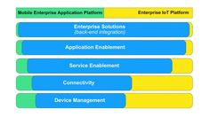 Is it time for a single #enterprise mobile and #IoT platform?