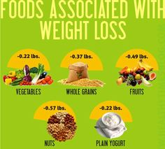 foods associated with weight loss