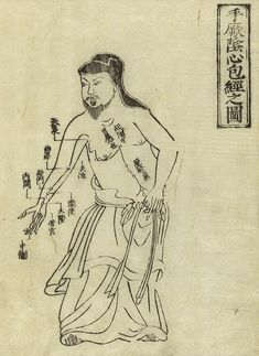 Bronze age Acupuncture [针刺] charts from Hua Shou; 'Shi si jing fa hui' (Expression of the Fourteen Meridians), Ming Dynasty [China], 1340s.  More about traditional Chinese medicine (TCM) at:  http://www.cultureincart.com/story-category/traditional-culture-and-art-stories/traditional-chinese-medicine-stories #TraditionalChineseMedicine