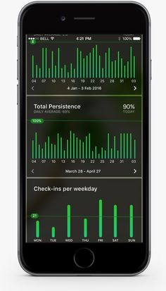 Today Habit Tracker and Health Tracking for iOS. Available free on the App Store Custom Dashboard, Quantified Self, Tracking App, App Store, Ios, Health, Fitness, Free, Health Care
