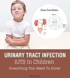 Urinary Tract Infection (UTI) In Children – Everything You Need To Know