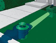 Gutter Water Drainage | Surface Drainage