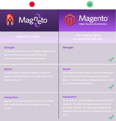 Don't be confused this is not a Marvel character! Although since expressing my passion for Magento I have been given the nickname Magneto by my colleagues and friends. Marvel Characters, My Passion, Confused, Ecommerce, Blogging, Social Media, Friends, Things To Sell, My Crush