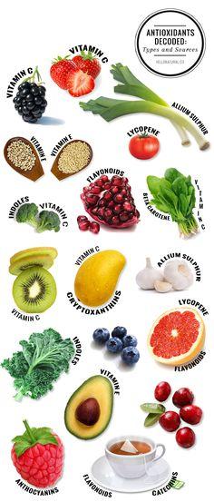 10 Essential Antioxidants for Glowing Skin | http://hellonatural.co/10-essential-antioxidants-for-glowing-skin/