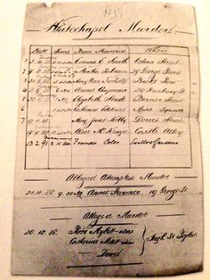 Here is the list of the Whitechapel Murders.