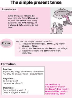 Basic grammar as an adult learner?