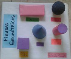 Maqueta Sobre: Figuras geometricas