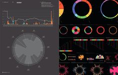 IdN Extra 07: Infographics – Designing Data. Different styled pie chart graphs, interesting ways of how the difference in thickness changes the look and feel. Also has bar and line graphs