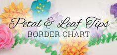 Petal & Leaf Tips Border Chart