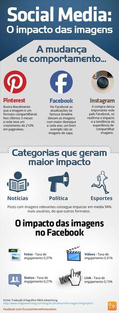 Infográfico: O impacto das imagens nas redes sociais. - Clique aqui http://www.estrategiadigital.pt/e-book-ferramentas-de-redes-sociais/ e faça agora mesmo Download do nosso E-Book Gratuito sobre FERRAMENTAS DE REDES SOCIAIS