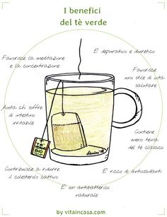 I benefici del tè verde Greenery, Smart Cookie