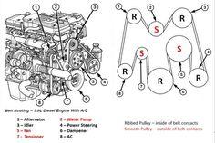 D F A C A Ec Ca C on 1998 Lincoln Continental Belt Routing Diagram