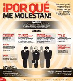 Algunas causas del Mobbing #infografia #infographic #rrhh